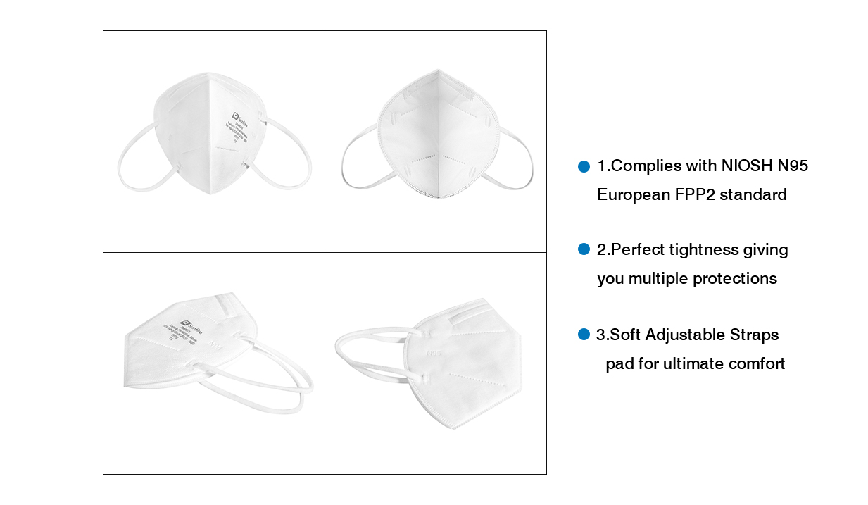 Level N95 Face Mask 98.9% Anti Dust Face Cover Breathable 5 Layers (20PCS)